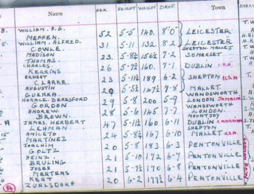 Albert Pierrepoint's Execution Logbook