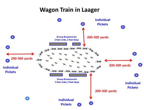 Wagon Train Laager